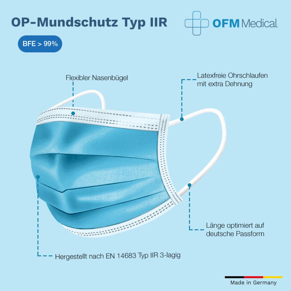 OFM medizinischer mundschutz typ IIR Detail1